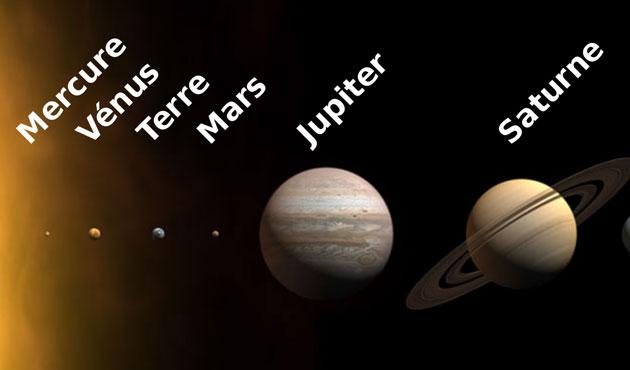 prochain alignement des planetes