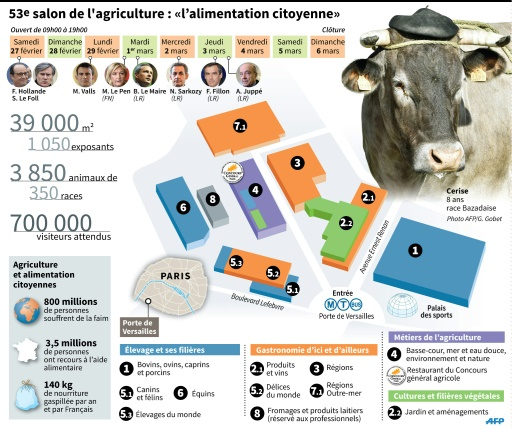 Insultes pour hollande et heurts au salon de l 39 agriculture rtl info - Prix salon de l agriculture ...