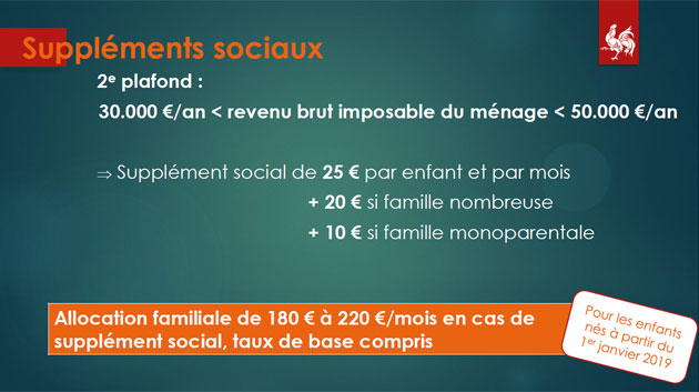 Budget famille : les allocations familiales vont augmenter le 1er avril