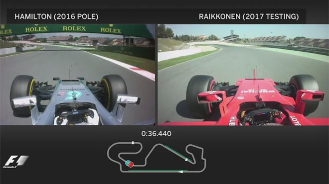 La vidéo qui montre la vitesse BLUFFANTE des F1 en 2017 (vidéo)