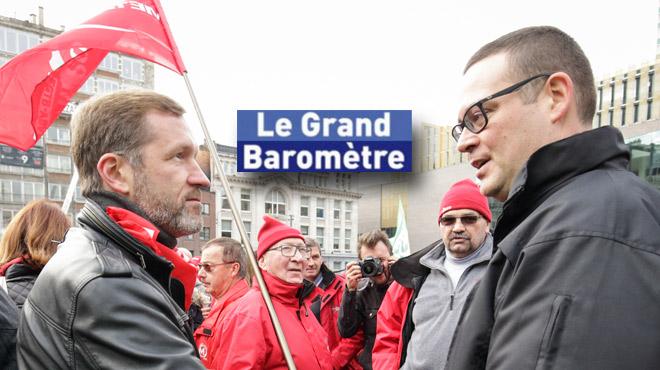 Grand Baromètre: la Wallonie reste à gauche, PS et PTB prennent 40% des intentions de vote