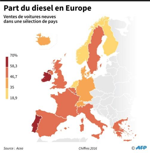 Diesel: les conséquences de la décision de justice allemande