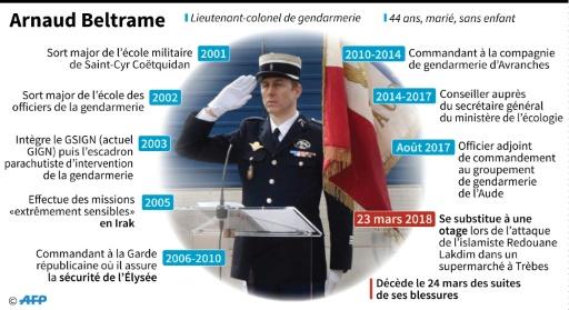 UN HEROS EST MORT - Page 13 5430446