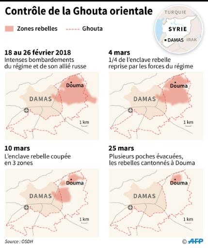 Syrie: début d'évacuation de rebelles de la dernière poche de la Ghouta
