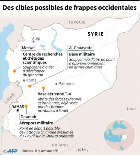 Syrie: le risque d'un clash entre Russes et Américains fait frémir