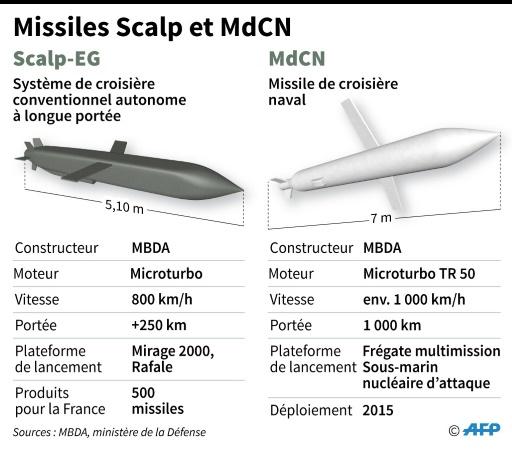 Syrie: douze tirs français dont trois missiles de croisière navals, une première