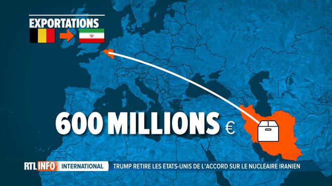 Les exportations belges pour l'Iran s'élèvent à 600 millions d'euros: