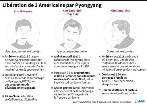Les trois Américains libérés en Corée du Nord