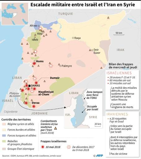 L'Iran accuse Israël de frapper en Syrie sous de faux