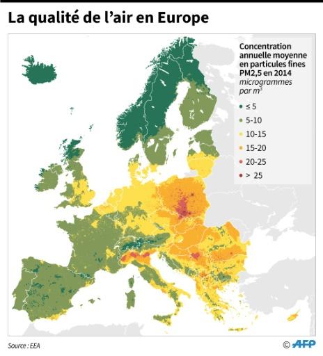 Qualité de l'air: Bruxelles renvoie 6 pays dont la France et l'Allemagne devant la justice