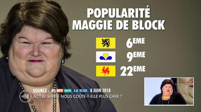 Les soins de santé plus chers, une machination pour empêcher Maggie De Block d'être trop populaire?