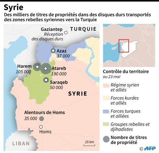Dans la Syrie rebelle, une course pour préserver les titres de propriété