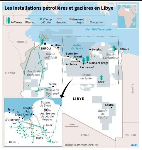 Libye: les forces pro-Haftar annoncent avoir repris deux terminaux pétroliers