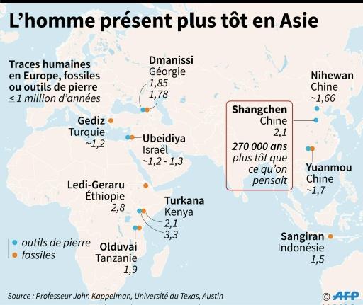 Des outils trouvés en Chine repoussent la présence de l'homme en Asie