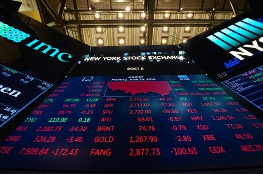 Wall Street, affectée par les tensions sino-américaines finit en baisse