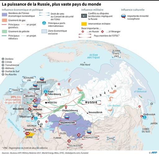 Les attaques de Trump contre le gazoduc Nord Stream 2,