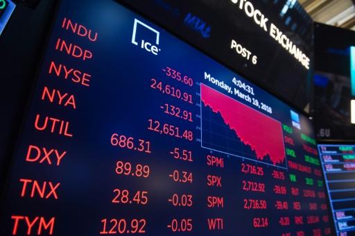 Wall Street finit sans direction, les banques profitent des taux