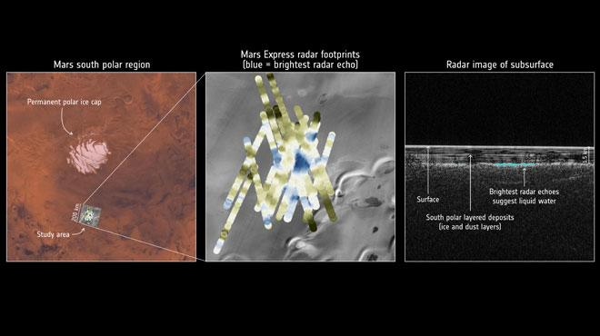 Un vaste lac découvert pour la première fois sur Mars: