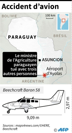 Le ministre paraguayen de l'Agriculture meurt dans un accident d'avion