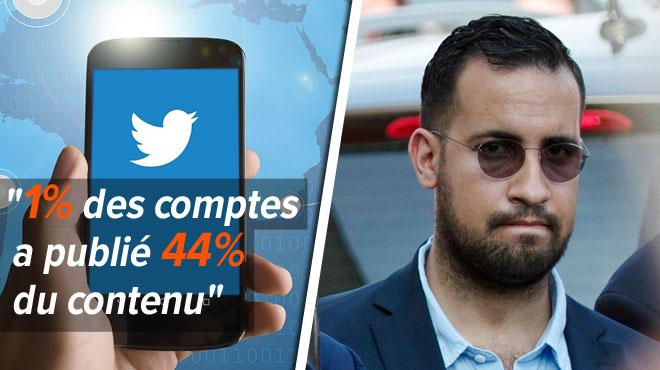 Affaire Benalla: de nombreux comptes automatisés ont publié des milliers de tweets