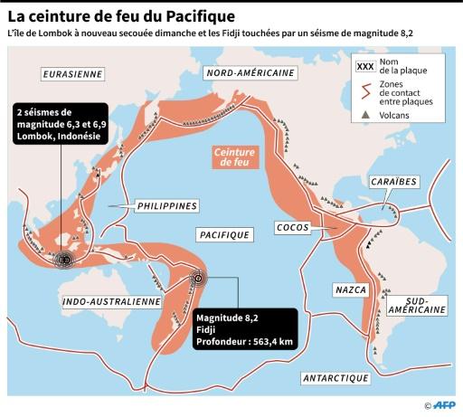 Indonésie: l'île de Lombok secouée par deux nouveaux séismes successifs