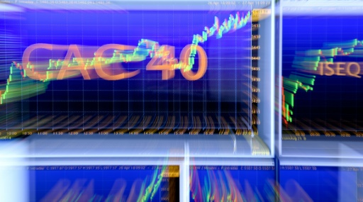 La Bourse de Paris perd un peu de terrain, rattrapée par les tensions commerciales