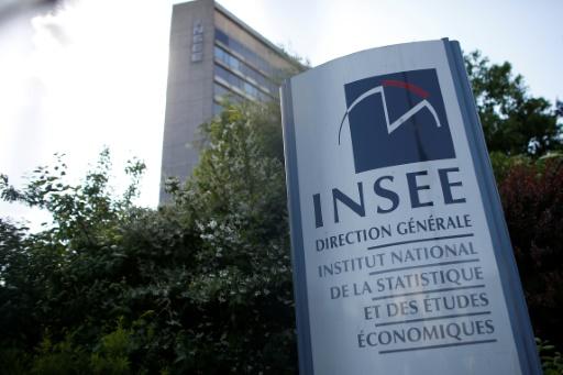 L'inflation française ralentit légèrement sur un an en septembre