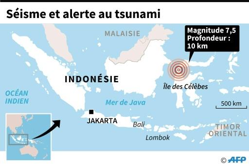 Indonésie: fort séisme de magnitude 7,5 aux Célèbes, alerte au tsunami