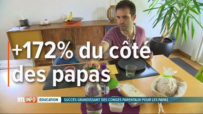 Le congé parental EXPLOSE: +85% en 10 ans