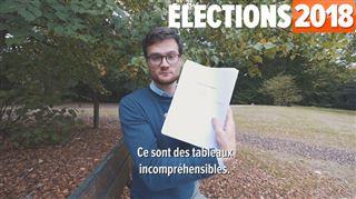 Les élections pour les nuls- le budget d'une commune, comment ça marche? (vidéo)