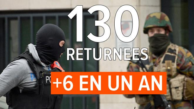 Ces revenants qui ne reviennent pas: pourquoi n'y a-t-il pas plus de jihadistes belges revenus dans notre pays?