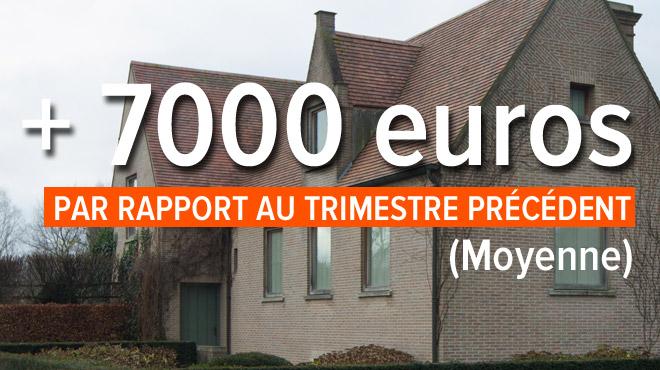 Fièvre immobilière en Belgique: de nombreux achats de maison provoquent une importante hausse des prix