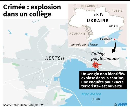 Attaque dans un collège en Crimée: le bilan monte à 18 morts, plus de 40 blessés