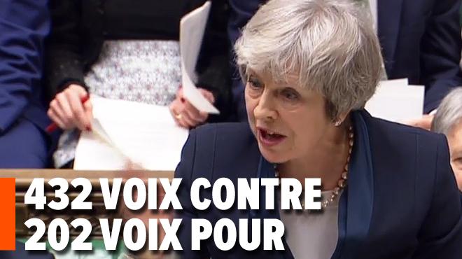 Les députés britanniques infligent un sérieux revers à Theresa May: l'accord sur le Brexit massivement rejeté