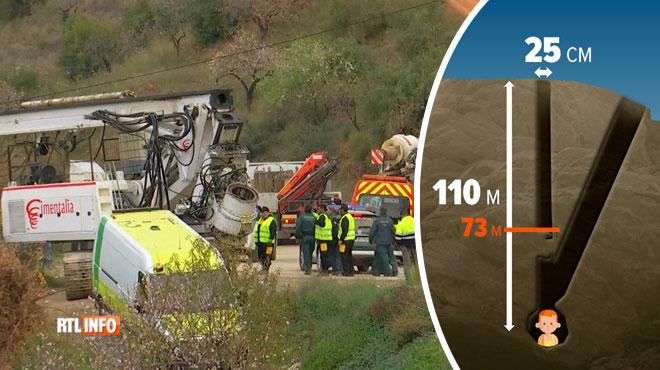 Des machines géantes envoyées en Espagne pour sauver le petit Julen, tombé dans un puits