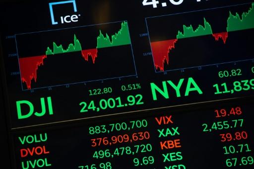 Wall Street affectée par les inquiétudes sur la croissance mondiale