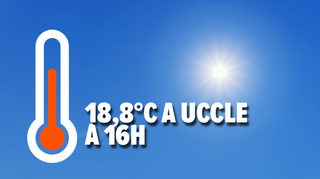 Il n'a jamais fait aussi chaud en février en Belgique: 18,8 degrés enregistrés à Uccle à 16h