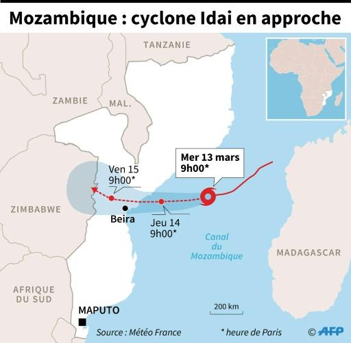 Une centaine de morts et 800.000 sinistrés dans les inondations au Mozambique et au Malawi