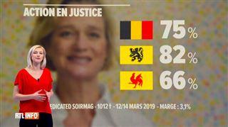 Delphine Boël en justice contre le roi Albert II- voici ce qu'en pensent les Belges 4