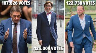 Jambon, Di Rupo et Francken sont les 3 personnalités politiques les plus populaires- voici le reste du classement