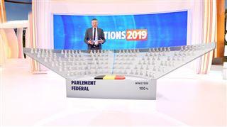 Parlement fédéral- voici les coalitions possibles