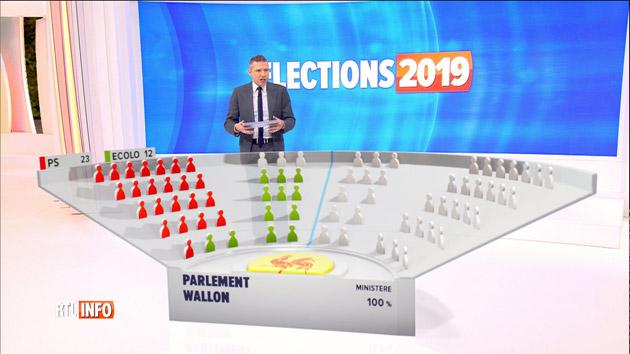 parlement-wallon-coalition-ps-ecolo