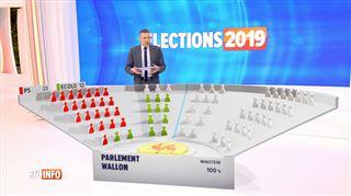 Qui va gouverner la Wallonie? Voici les coalitions possibles (cartes)