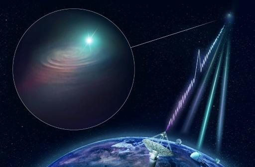 Découverte de l'origine très, très lointaine d'un sursaut radio rapide