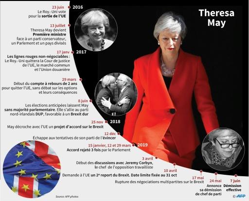 Pour Theresa May, le rêve d'un rôle historique se brise sur le Brexit