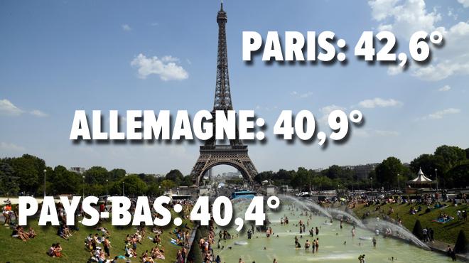 Au paroxysme de la canicule, l'Europe ÉTOUFFE: les températures dépassent 40° dans plusieurs pays du Nord