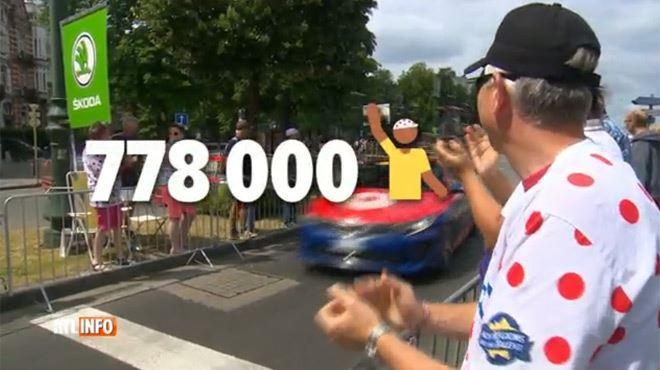 Impressionnant- les premiers chiffres du Tour de France en Belgique sont tombés
