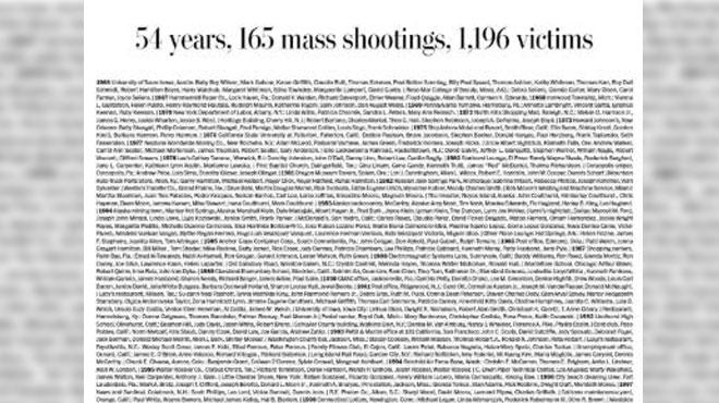 Le Washington Post publie les noms des 1196 victimes de tueries de masse: