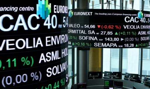 Début de semaine difficile à la Bourse de Paris, inquiète de la faiblesse de l'économie (-1,05%)