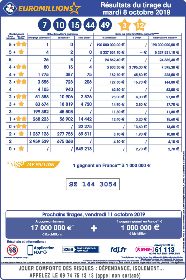 euromillions-630-px